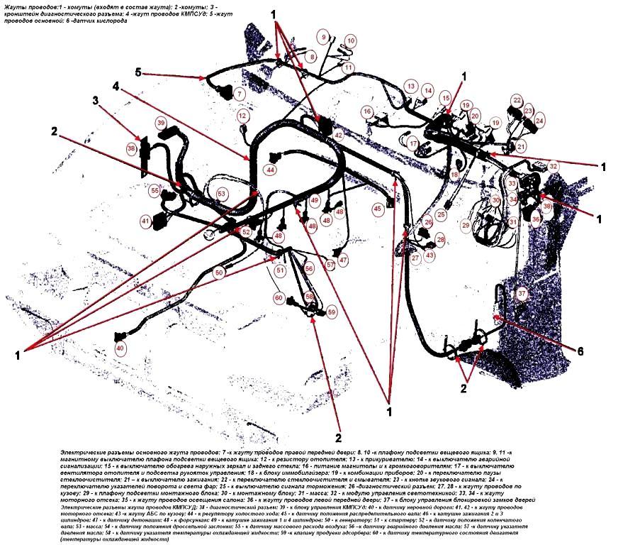 Схема жгутов проводов уаз патриот