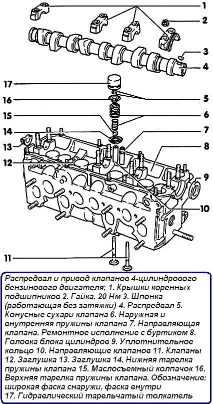 Ремонт ГБЦ автомобиля VW
