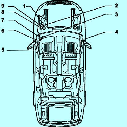 в автомобиле VW Passat B6